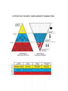 piramida znanij