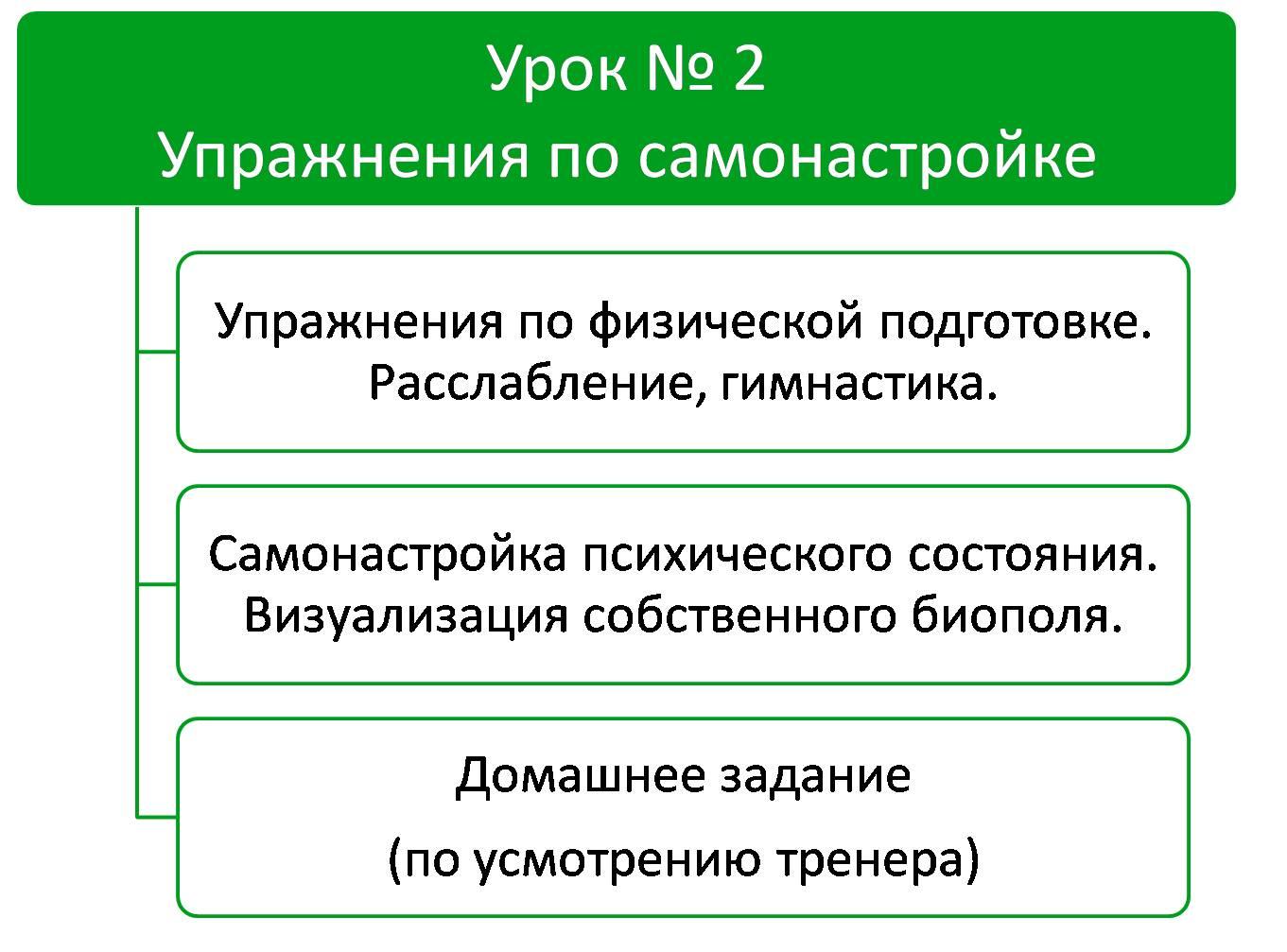 biopolevaya-diagnostika-zdorovya