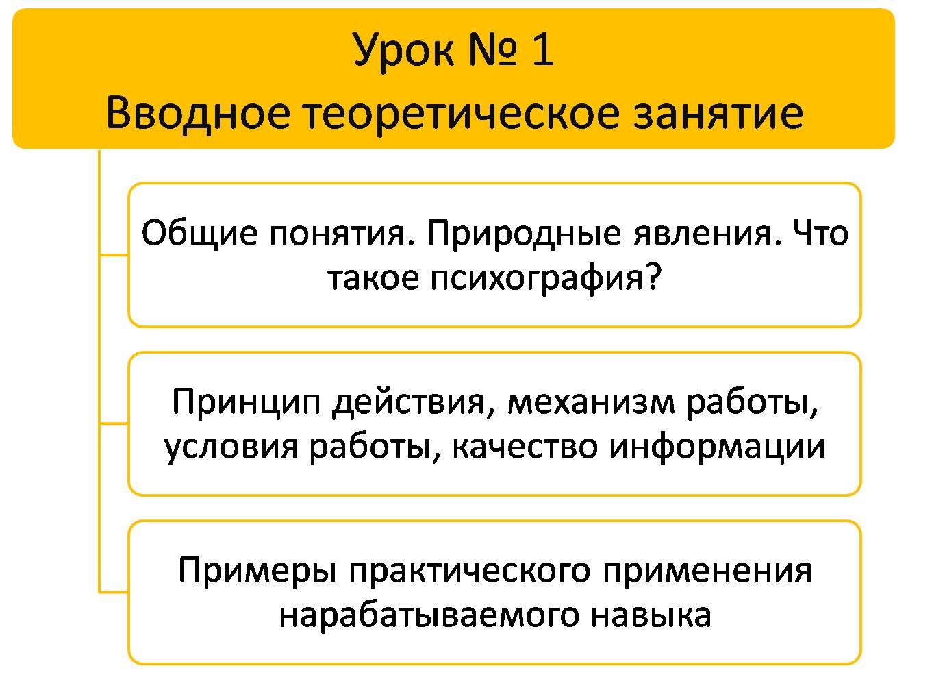 psyhografiya-s-1