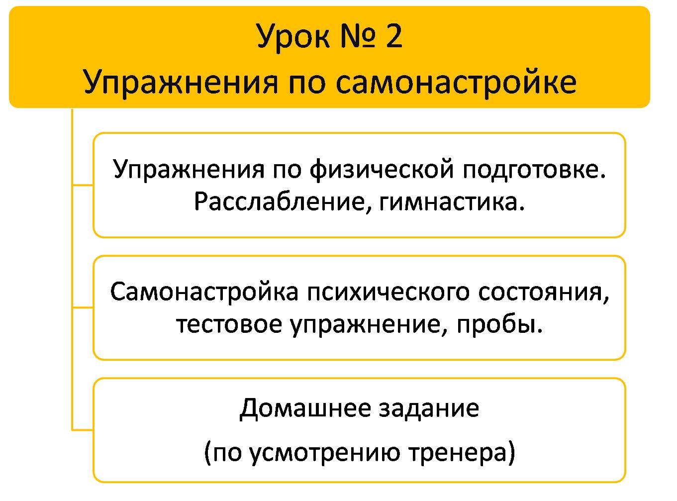 psyhografiya-s-2