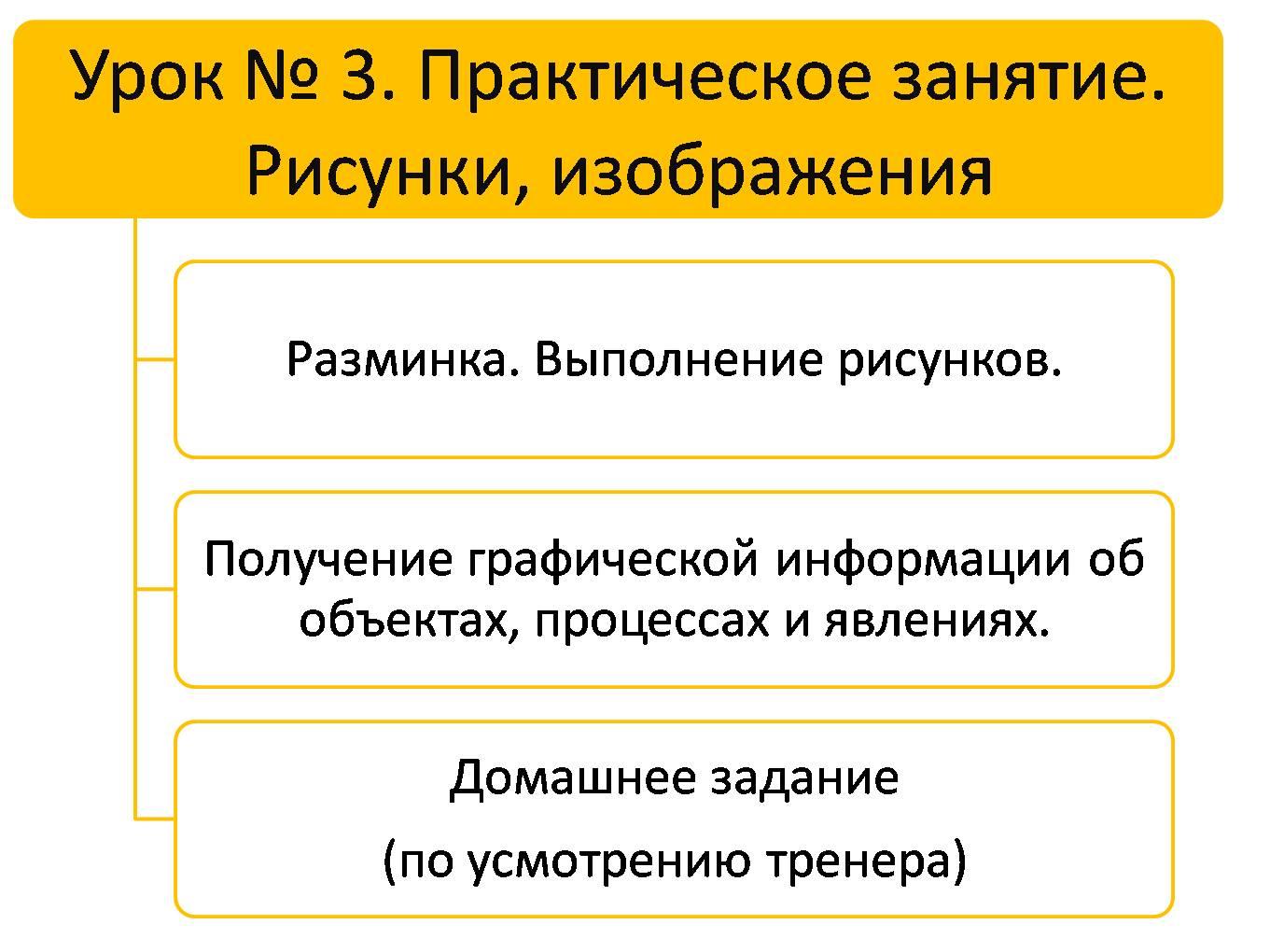 psyhografiya-s-3