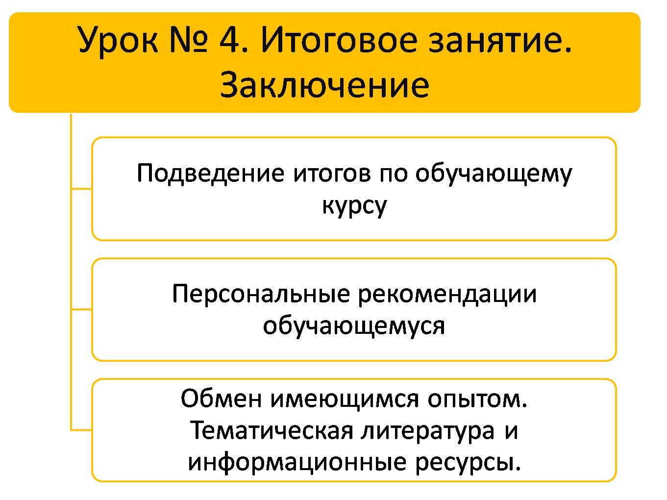psyhografiya-s-4